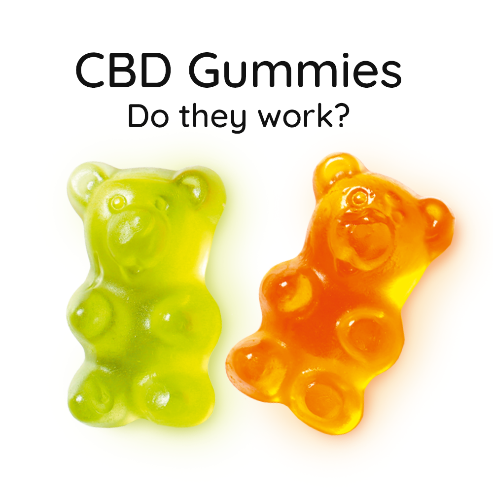 CBD Gummies Just Don't Work Very Well… Here's Why – DRUG SCIENCE